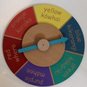 Coloured Spinning 2